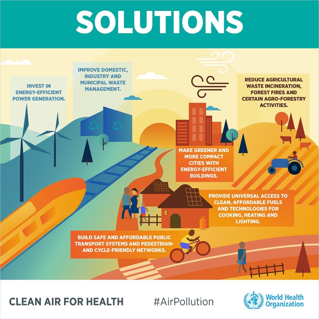 Air pollution solutions