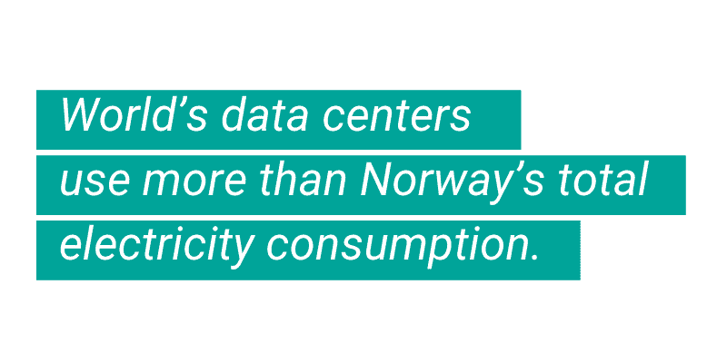 World's data centers use more than Norway's total electricity consumption